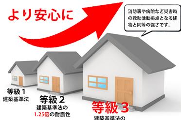 地震 横浜